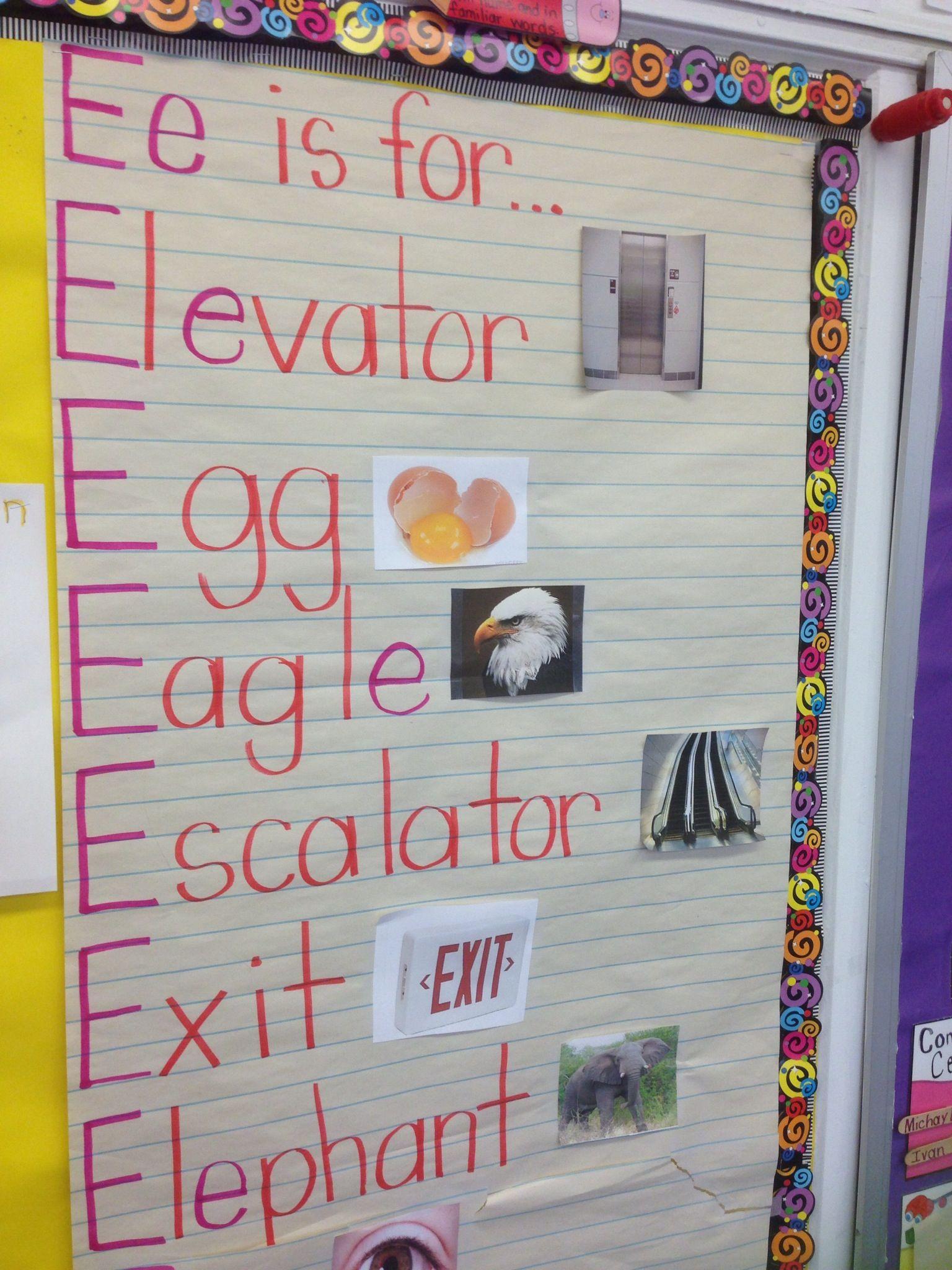Letter E Anchor Chart For Prek