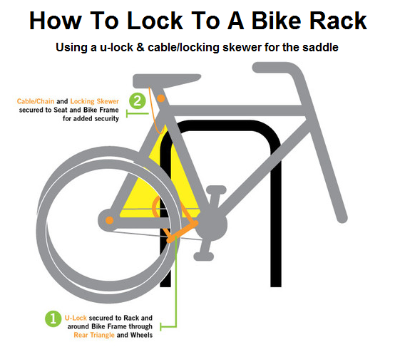 How To Lock To A Bike Rack Using 1 U Lock And A Locking Skewer