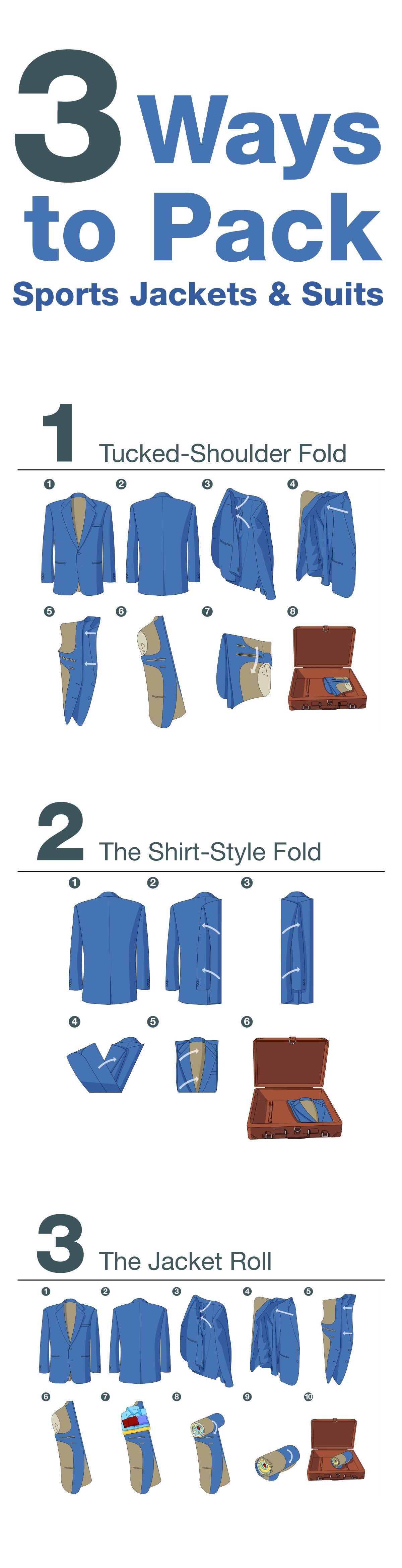 Best way to fold clothes for a trip - 3 Ways To Pack Sports Jackets And Suits For All The Guys Who Travel This Is A Thoughtful Reminder Of How To Pack Also When You Put Your Jacket In The
