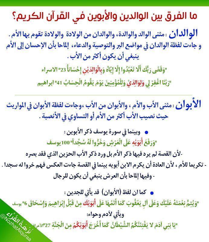 في القرآن الوالدين الأبوين