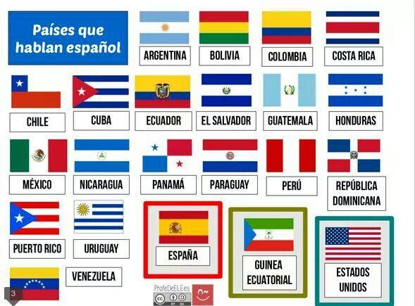 Mundo Intercultural Países Y Nacionalidades En Español: Paises Hispanohablantes