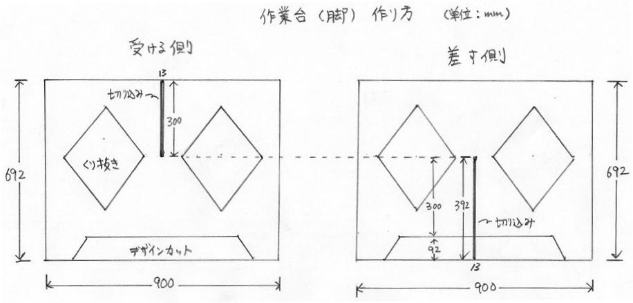 ブラックアンドデッカー ソーホースの便利な使い方 ソーホース 便利 作業台