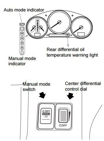 DCCD: In manual mode, the DCCD control can be used to
