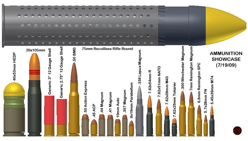 Ammunition Showcase By Crazyronn On Deviantart Ammunition Guns And Ammo Ammo