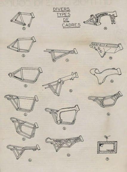 types of motorcycle frame   Café Racers   Pinterest   Cafes, Cars ...