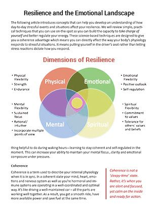 Resilience And The Emotional Landscape Resilience Emotions