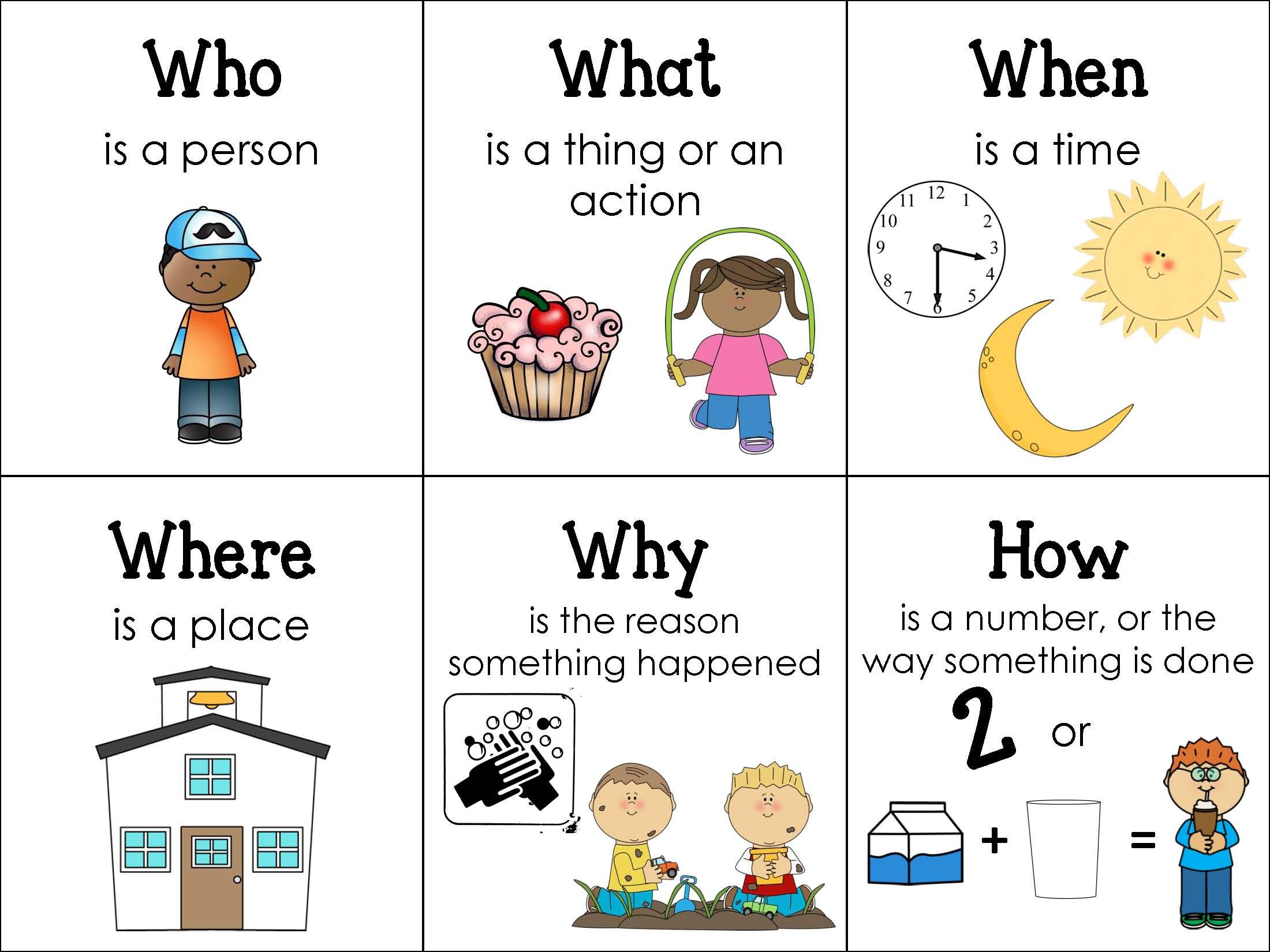 FREE Prompt mat to help teach your students how to answer wh ...