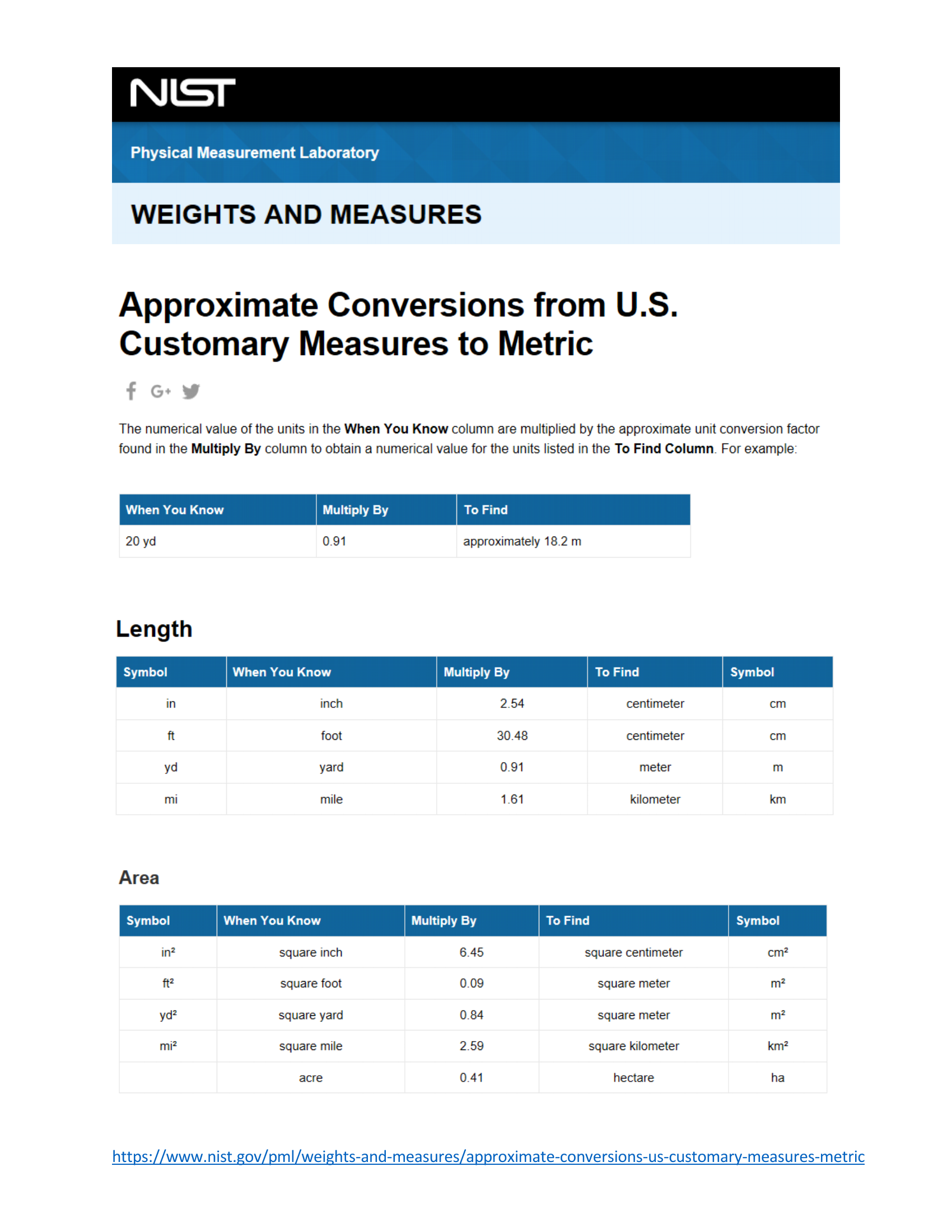 Approximate Conversions From U S Customary Measures To