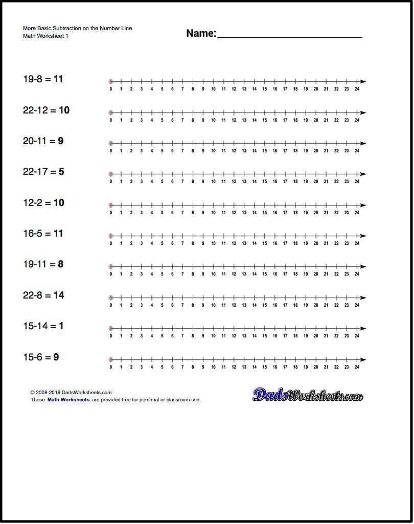 hight resolution of These simple subtraction worksheets introduce subtraction concepts using  the number Line.   Number line