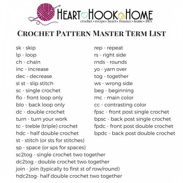 How To Read A Crochet Pattern Crochet Pinterest Crochet