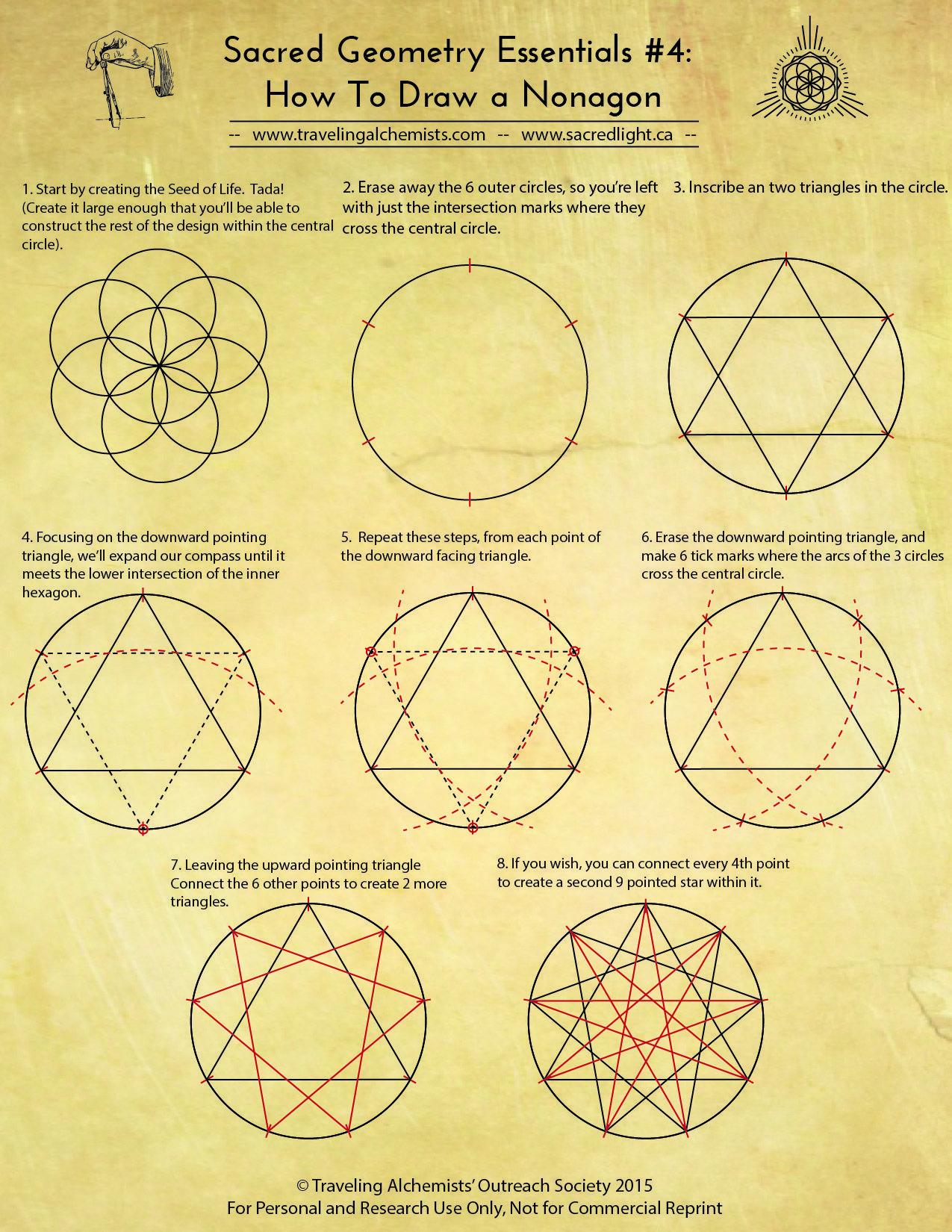 Instructions Nonagon 01 Metaphysical Pinterest Sacred