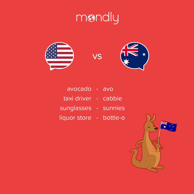 Speak Like A Local Aussie Slang Part Ii Save This For When You Are Going To Travel To Australia Aussie Quotes Aussie Memes Australian Slang