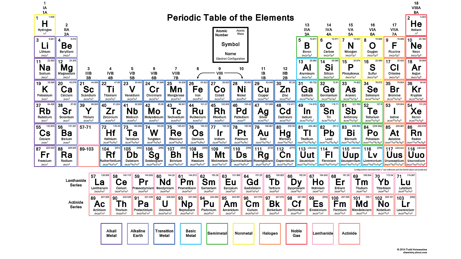Did you know you can make the periodic table your wallpaper atomic number this color periodic table contains each elements urtaz Gallery