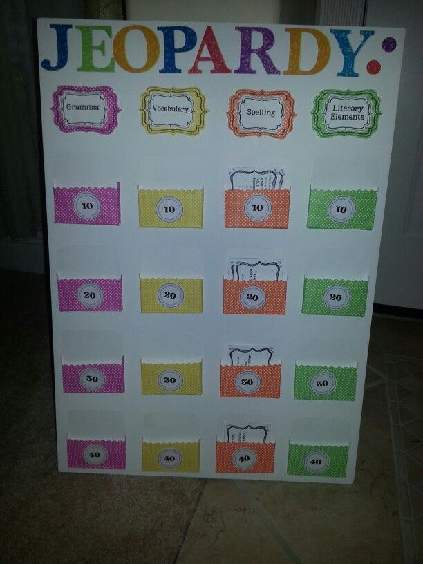 Classroom Quiz Ideas ~ Homemade jeopardy board church pinterest