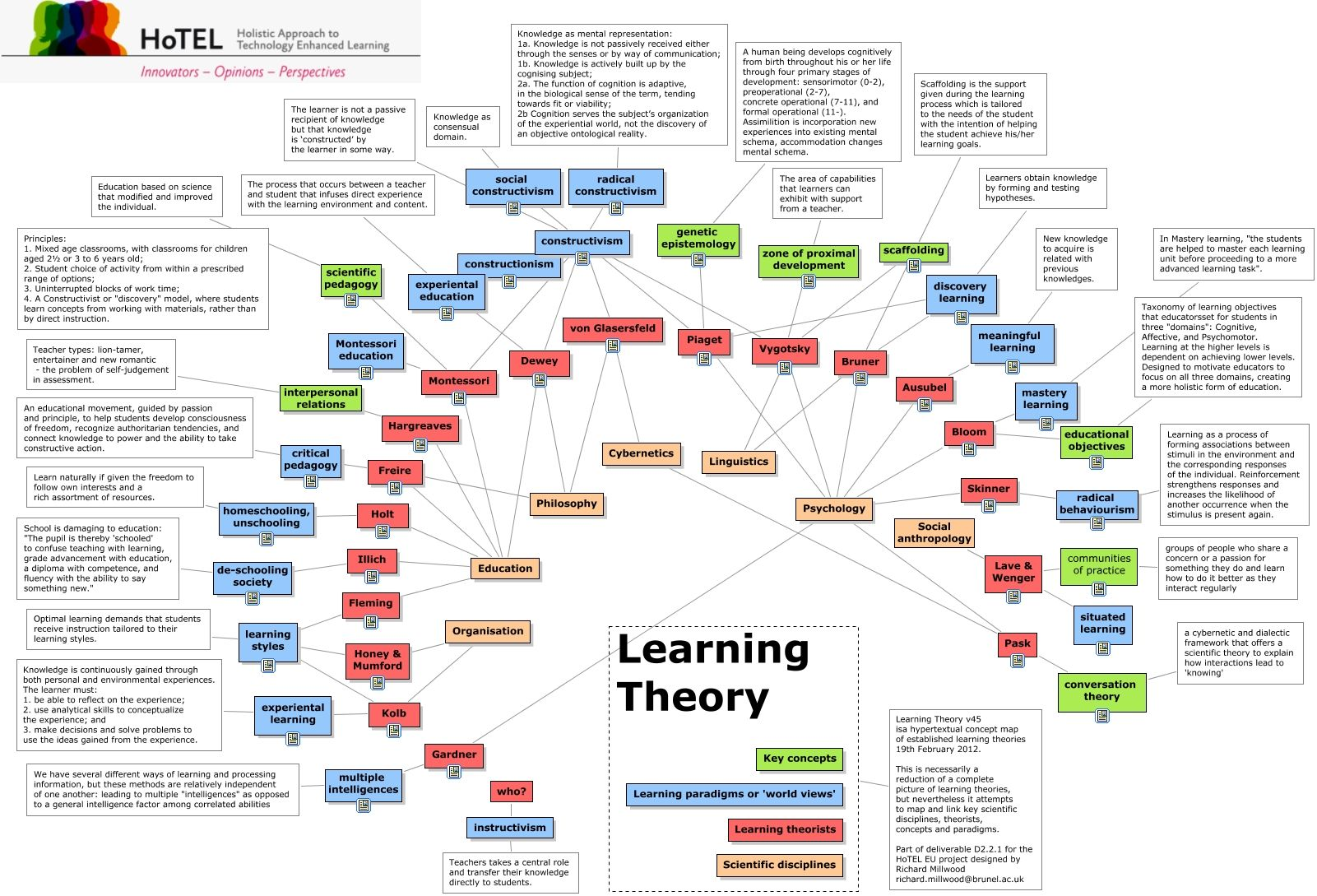 Learning Theory What Are The Elished Theories An Incredibly Useful Education Chart