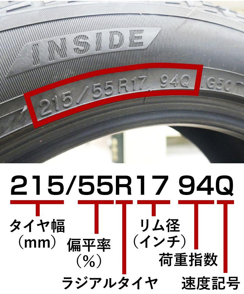 サイズや製造年月だけじゃない 知れば得するタイヤ表示の見方と注意 自動車情報誌 ベストカー カーライフ 自動車 タイヤ