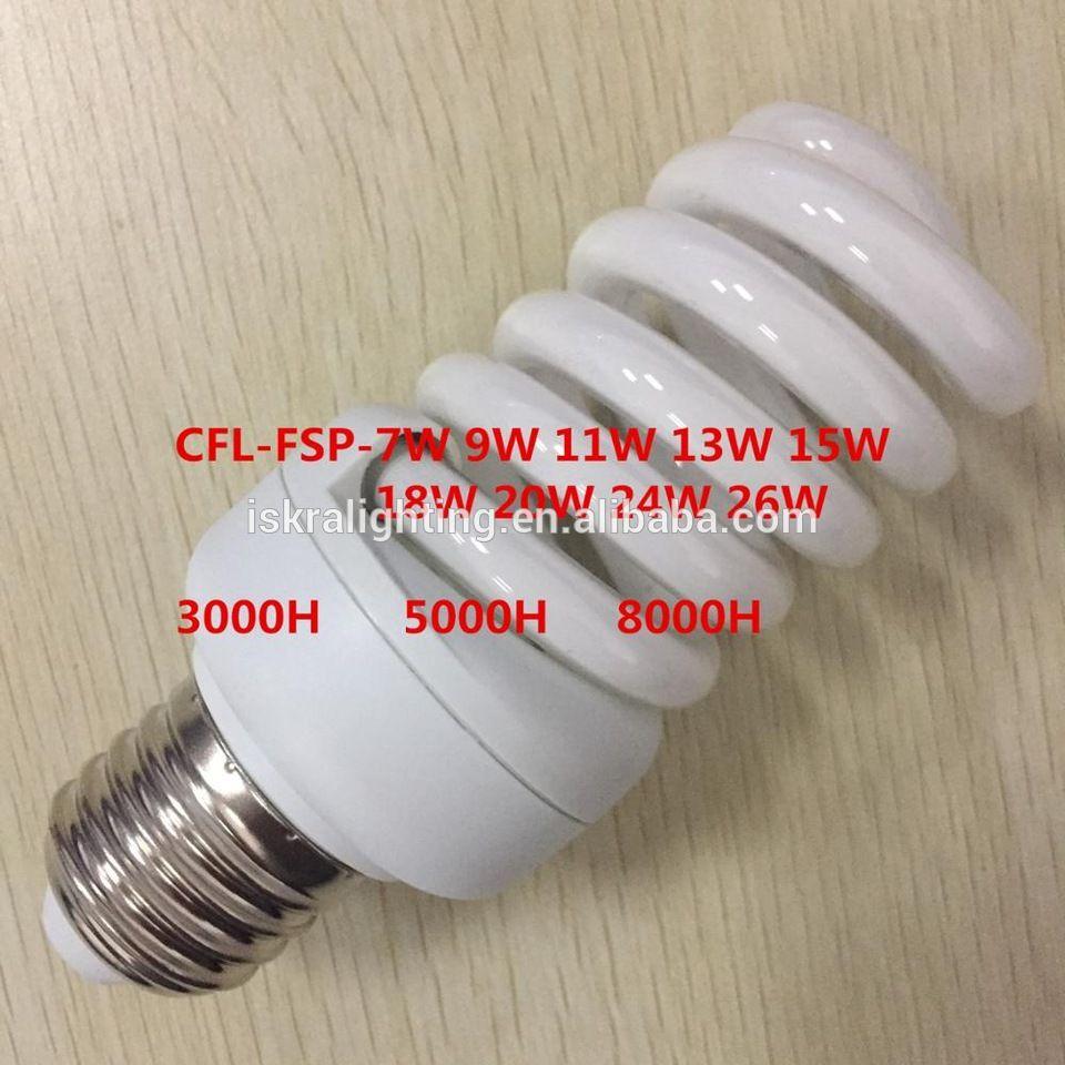 Time To Source Smarter Energy Saving Lamp Save Energy Energy