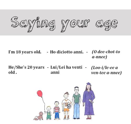 #Italian - saying your age....