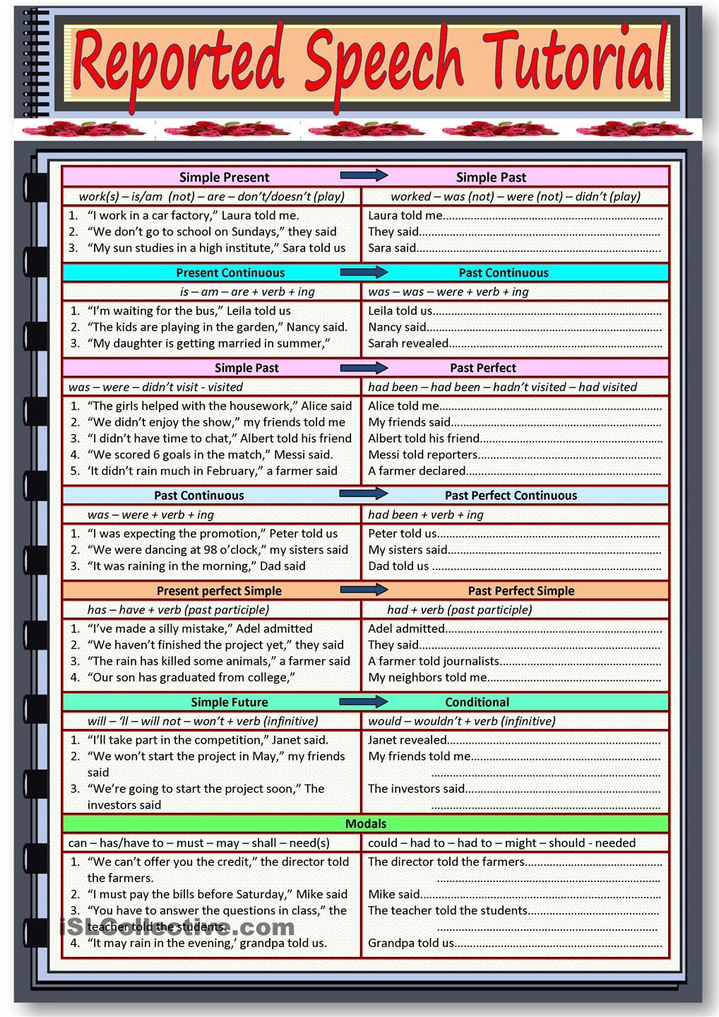 Reported Speech: Tutorial and Exercises: ESLprintable worksheet of the day on August 19, 2015 by habach.