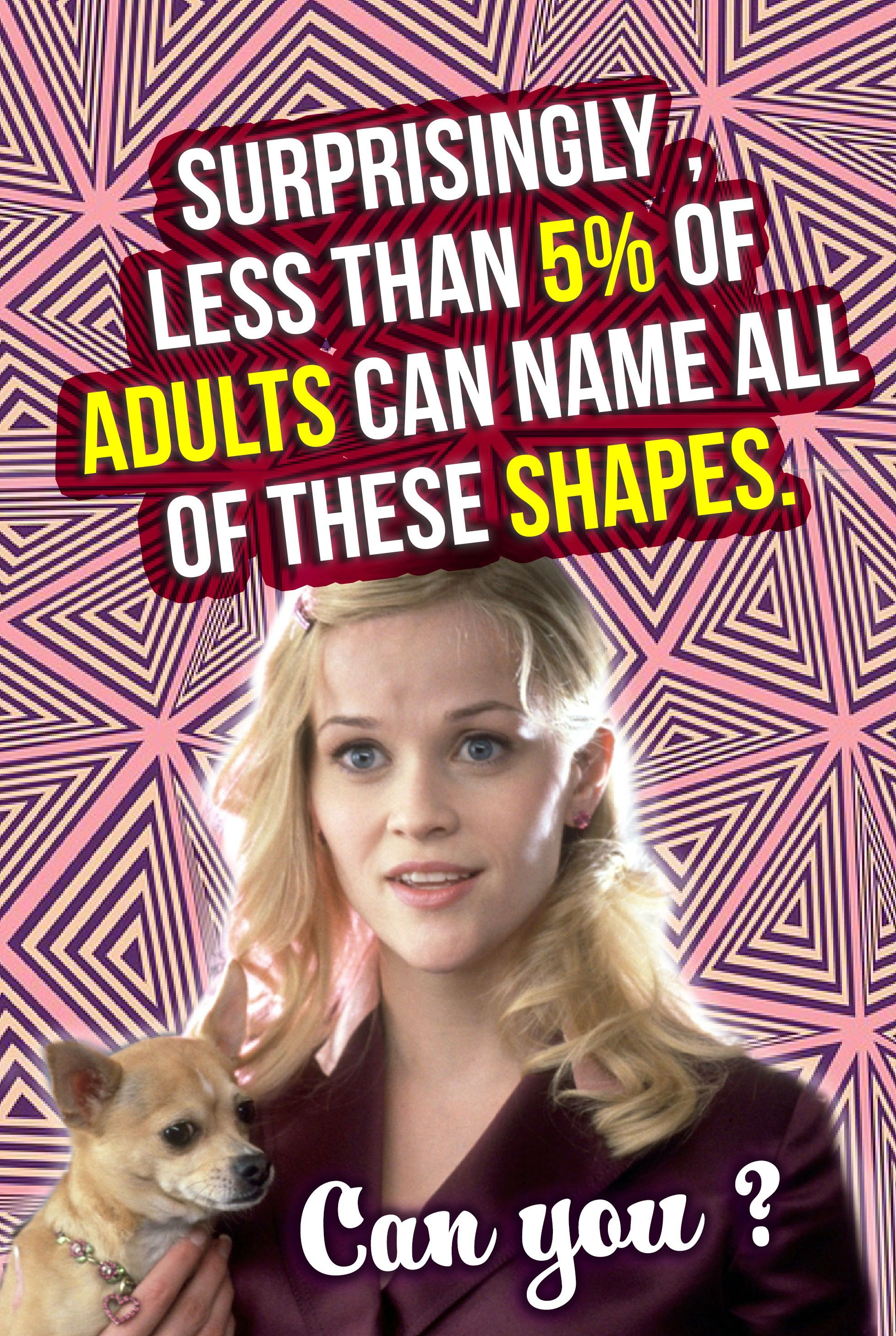 Surprisingly Less Than 5% of Adults Can Name All of These