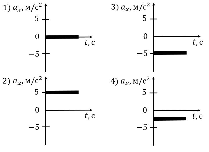 Help для сборника задач по физики 9 класс i.ю.ненашев