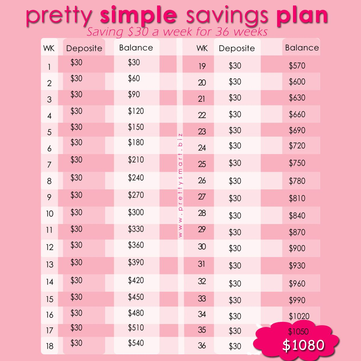 my  30 for 36 weeks savings plan is pretty simple about  4