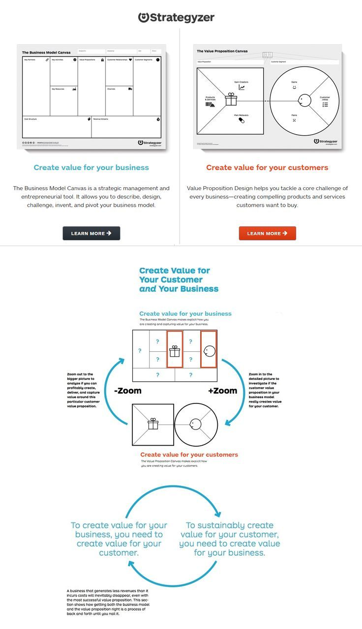 Value Proposition + Business Proposition Canvases http