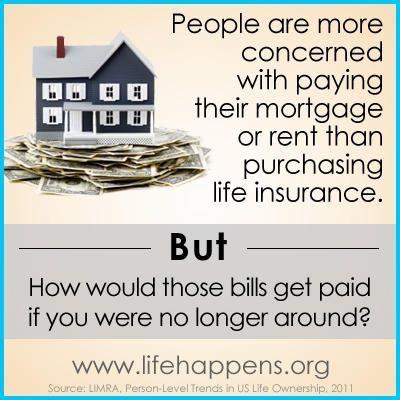 Vul Vs Traditional Life Insurance In 2020 Life Insurance