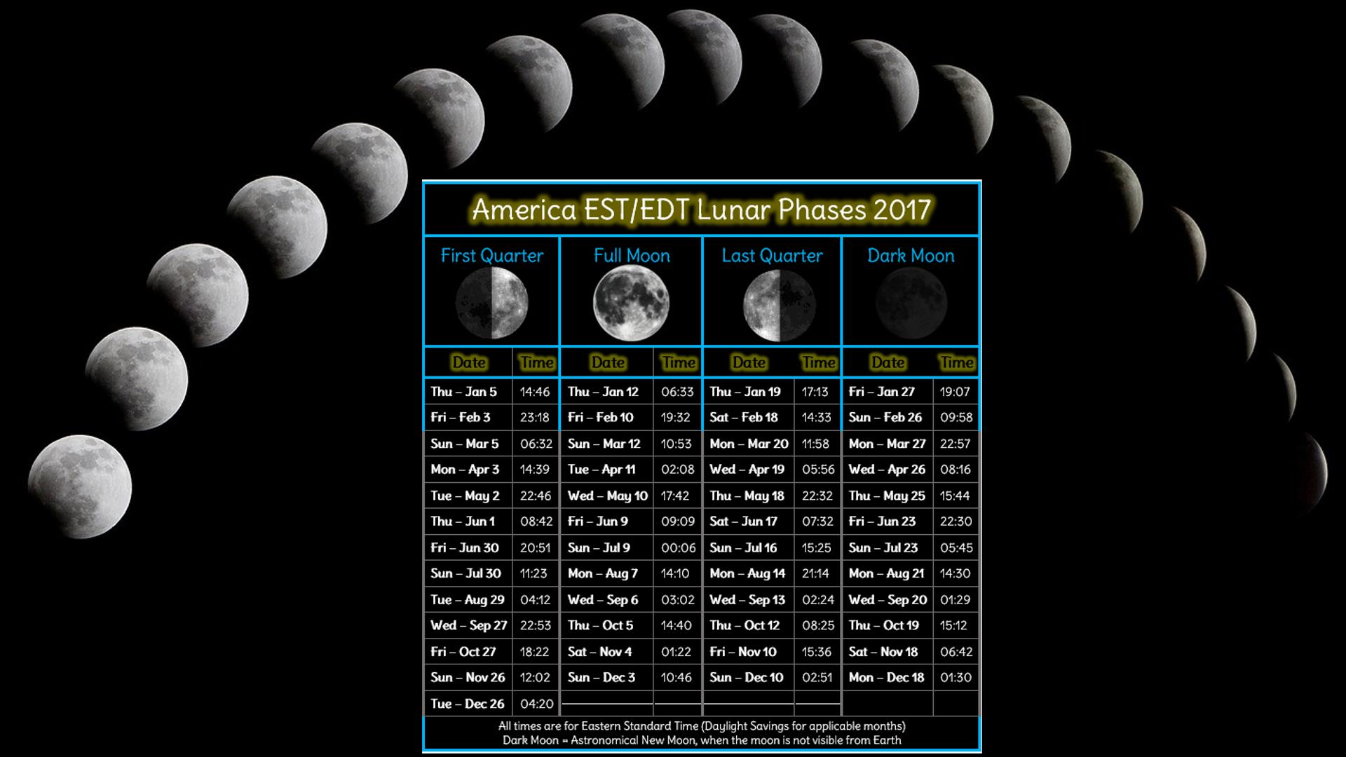 Using Wallpapers to Memorise Pagan Things Moon calendar