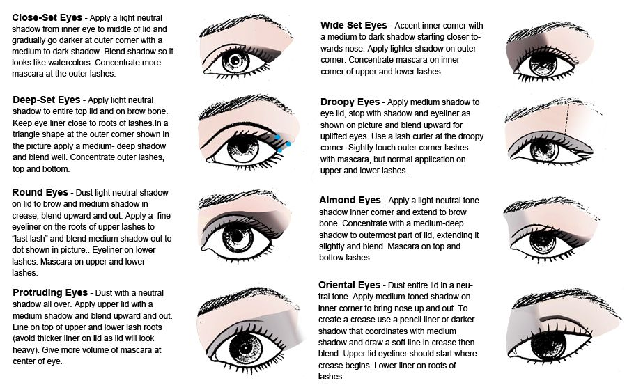Eye shapes and how to apply makeup makeup vidalondon eye shapes contour highlighting more makeup tips 2016 2016 techniques 1000 images about board 1 altered ccuart Images