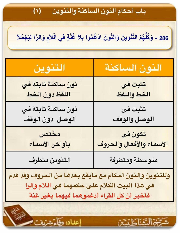 احكام النون الساكنة والتنوين الشاطبية Islamic Quotes Wallpaper Islamic Quotes Wallpaper Quotes