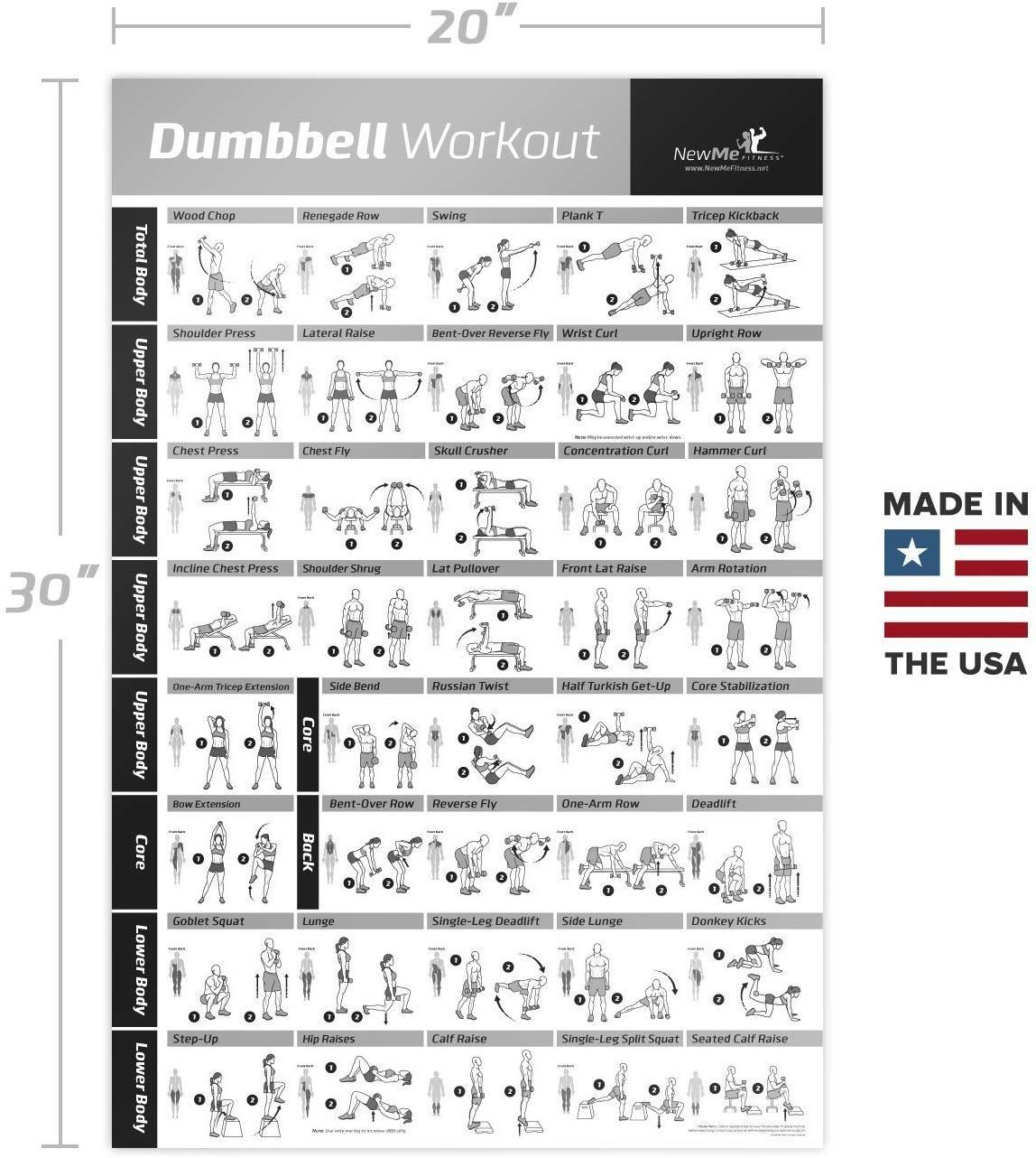 Dumbbell Exercise Poster Vol 1 - Laminated #dumbbellexercises
