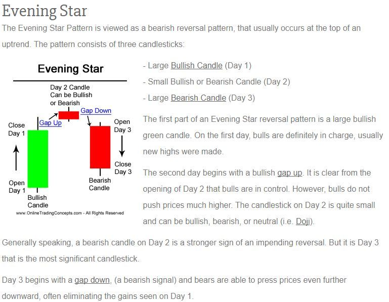 Post Image Stock Screener Stock Market Star Patterns