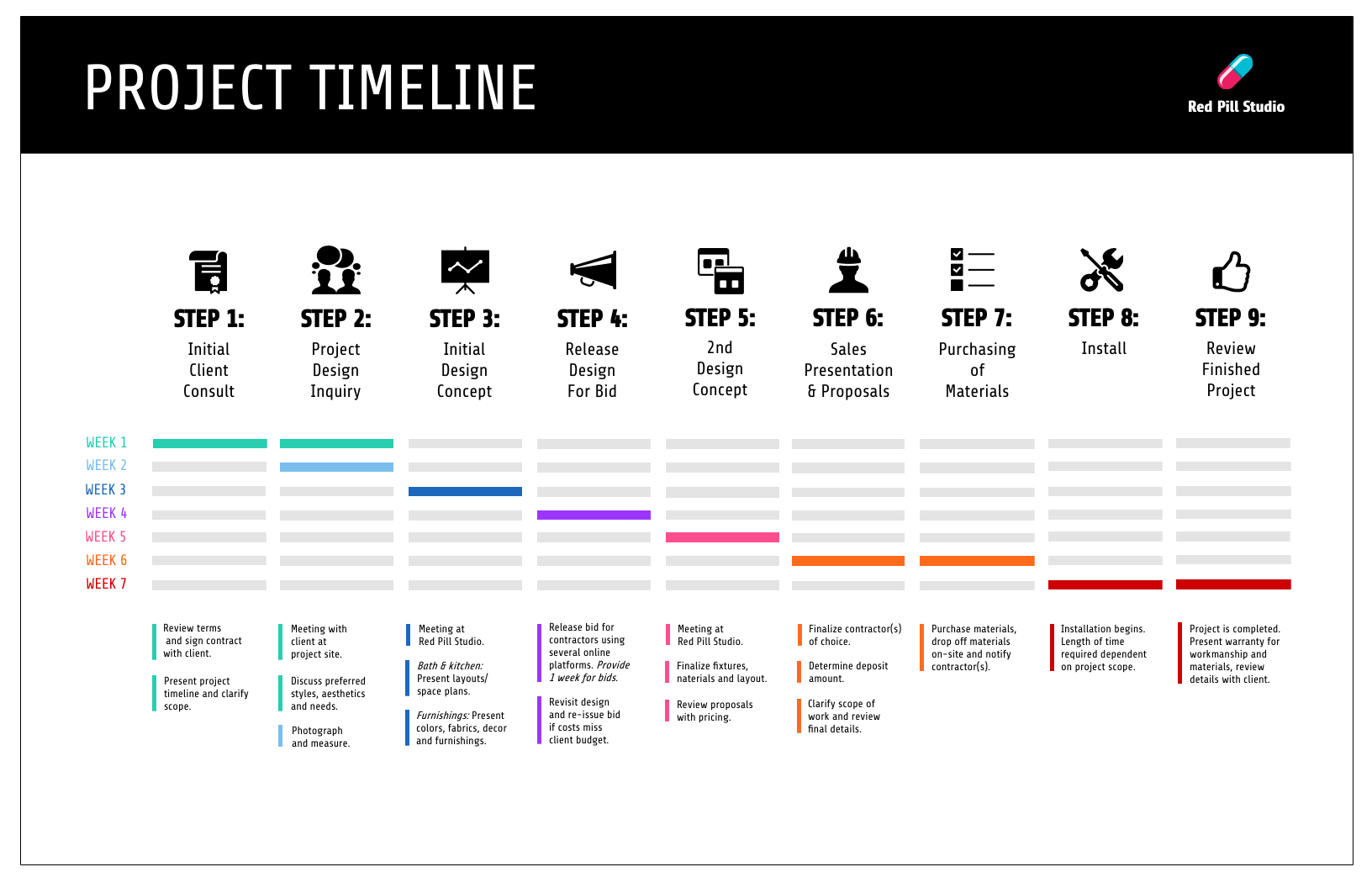 15 Project Plan Templates To Visualize Your Strategy