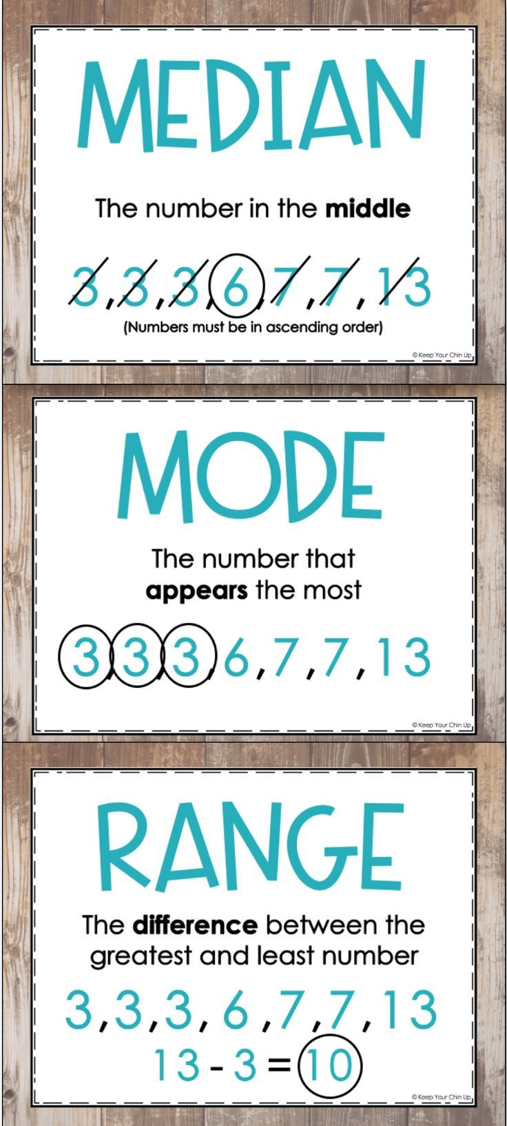 Mean, Median, Mode, and Range Posters Math classroom