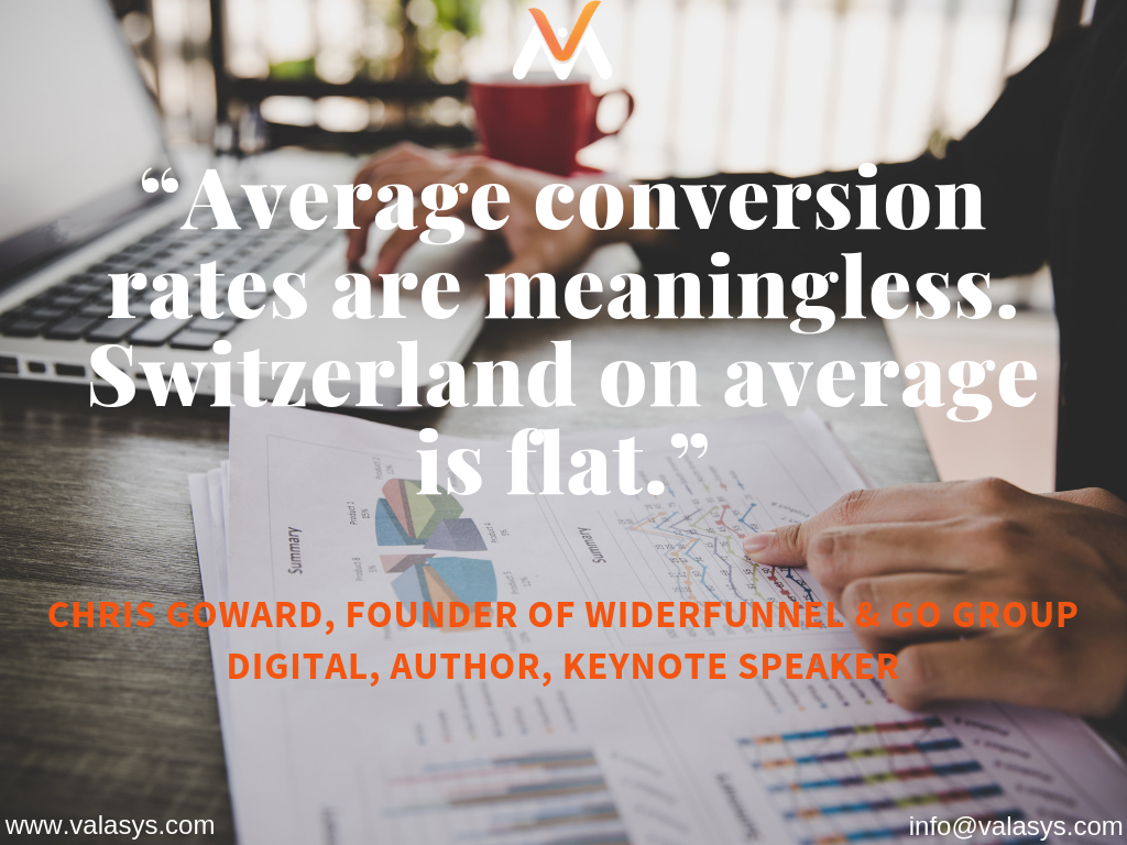 Conversion Rate Optimization Cro Is Imperative For
