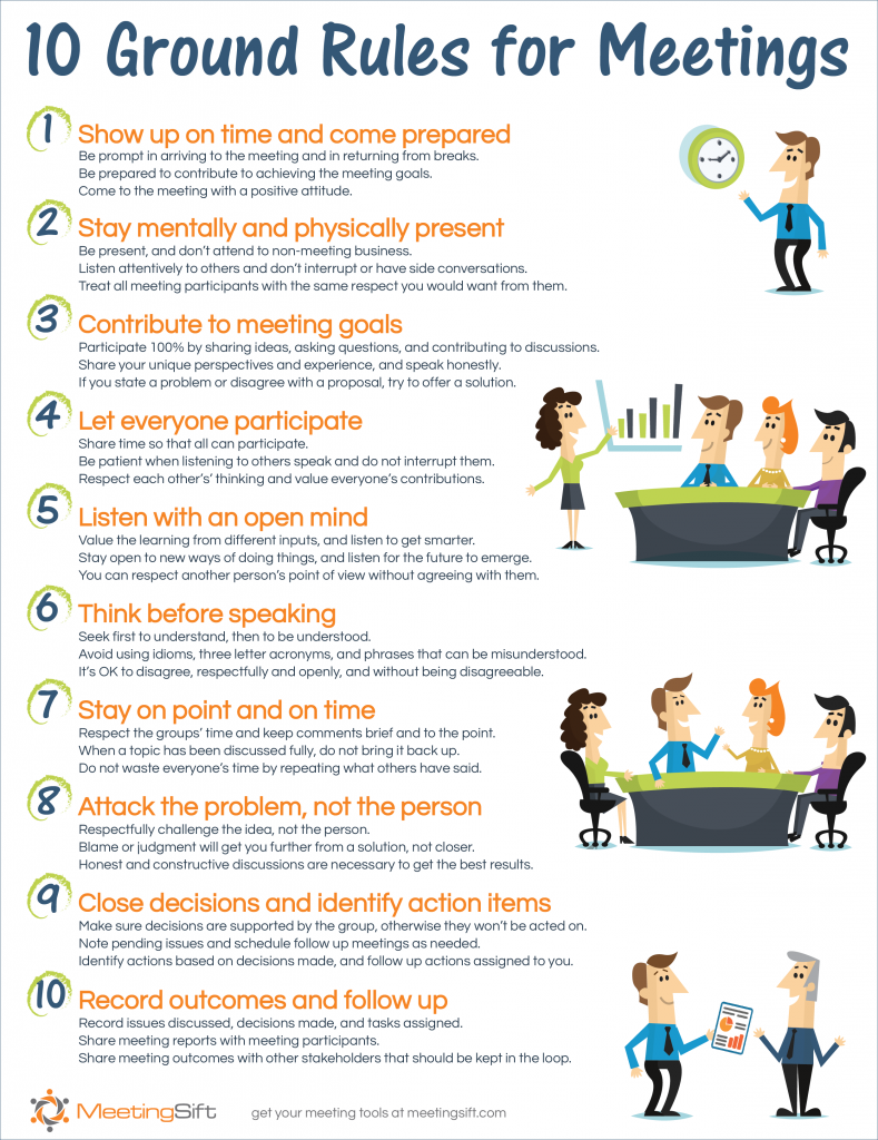 the 10 ground rules for meetings