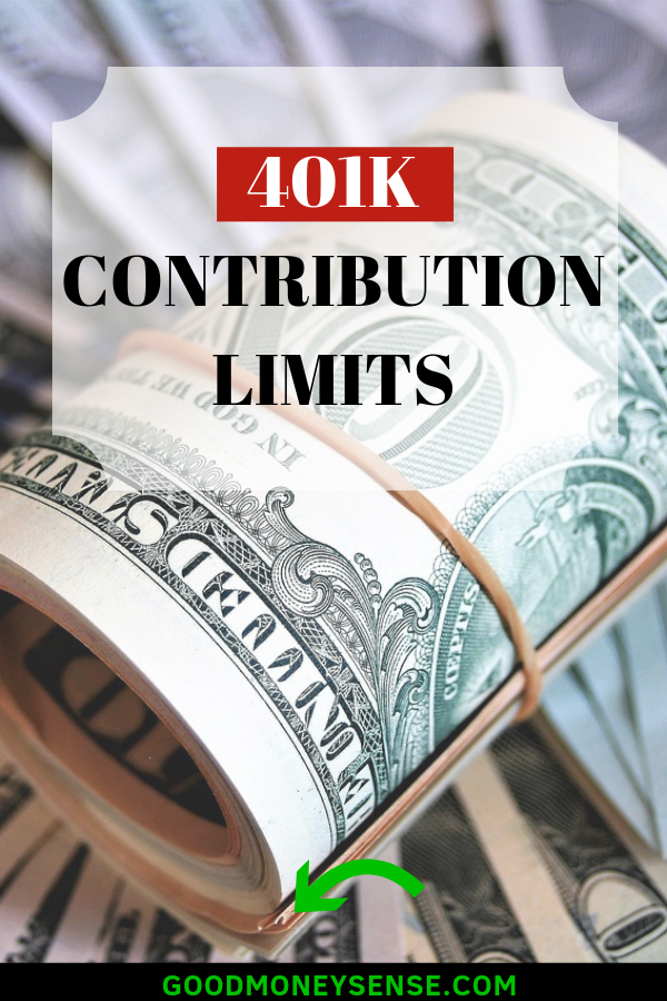 401k Contribution Limits for 2020 in 2020 | Personal ...