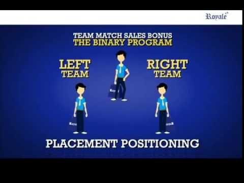 Royale Business Presentation 2015 ENGLISH VERSION - YouTube - business presentation