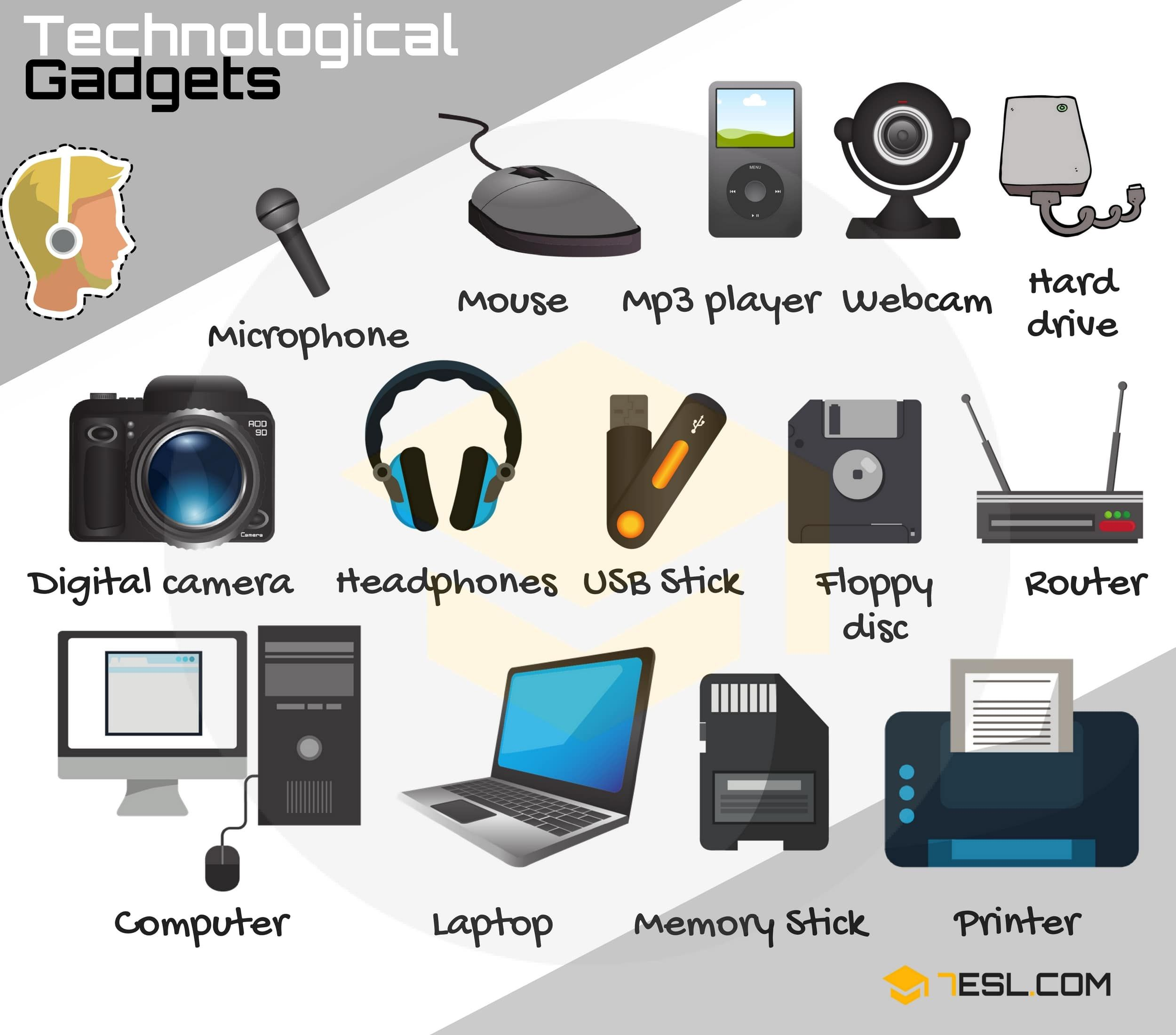Technological Gadgets Vocabulary Pinterest English Learning And