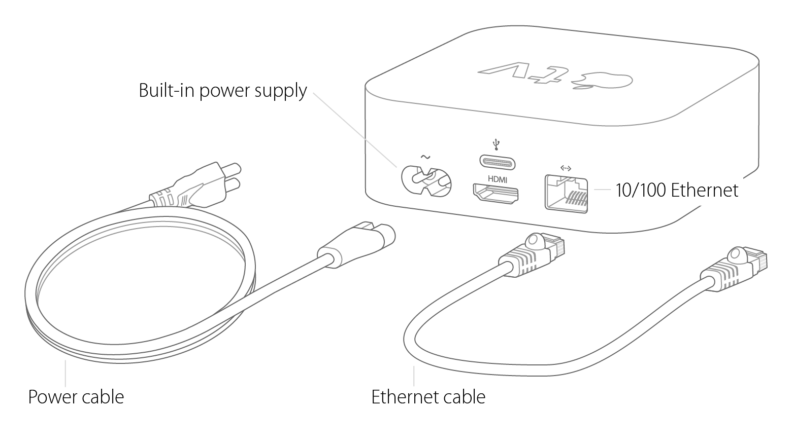 apple tv 4th generation with power cable and ethernet cable [ 1560 x 880 Pixel ]