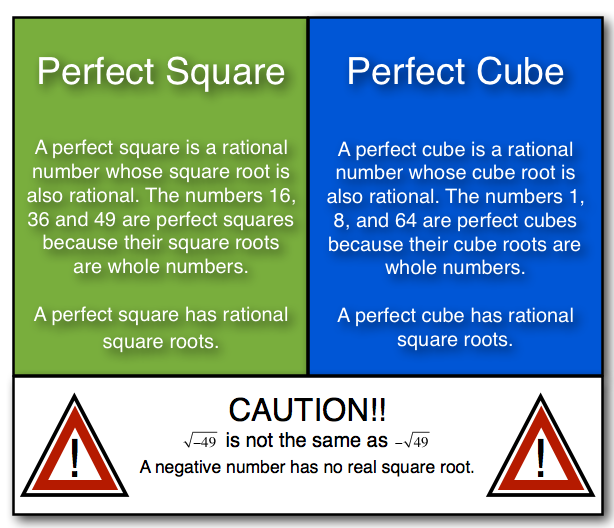 Image result for cube and cube roots (With images