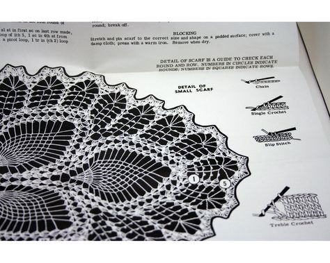 Vintage Crochet Pattern, lace table scarf, doily, Pineapple Motif, DIY, Design 7293, delicate lacy, Leaf Design.