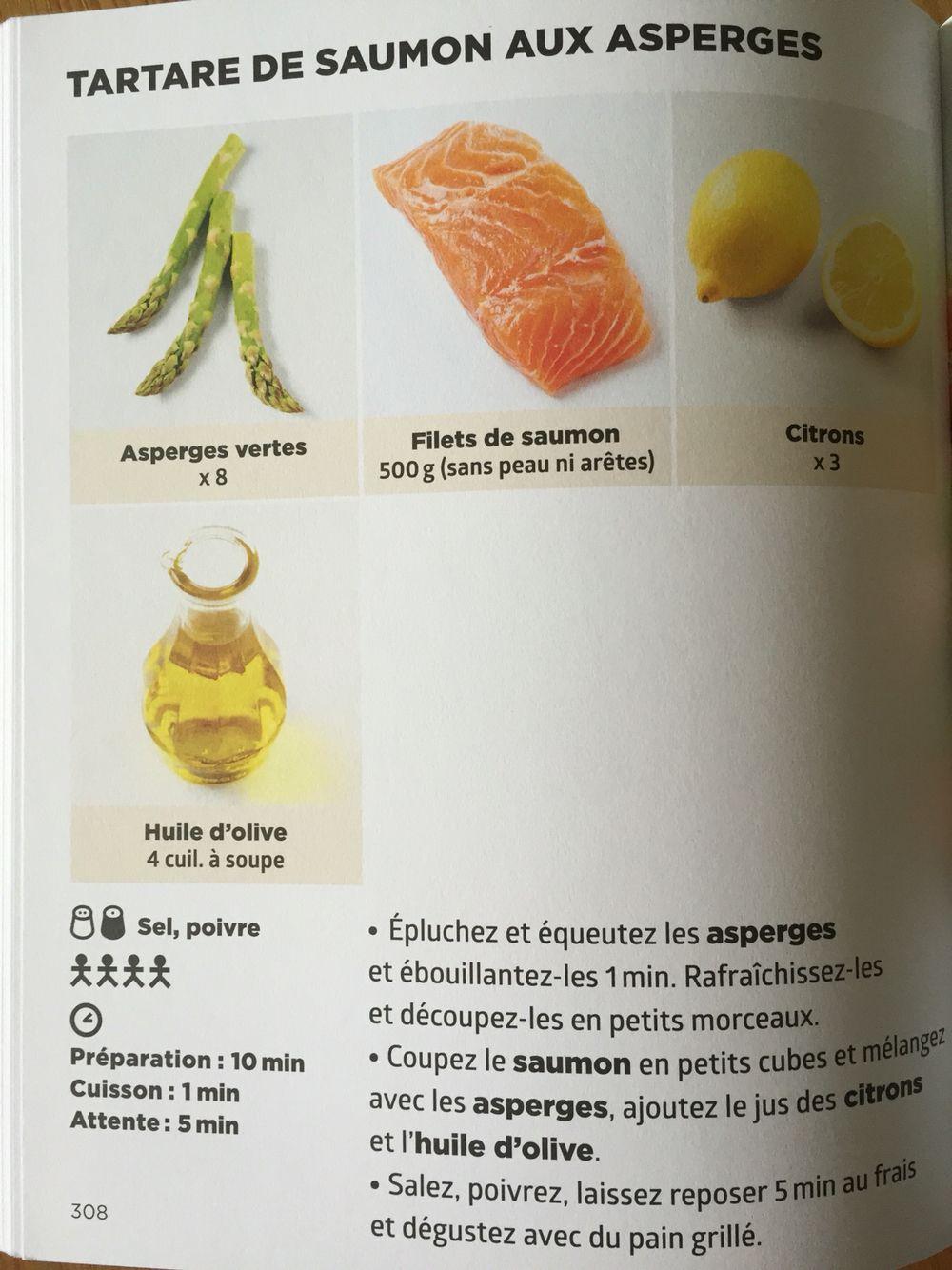 Tartare de saumon aux asperges | Recette de J.F. MALLET ...