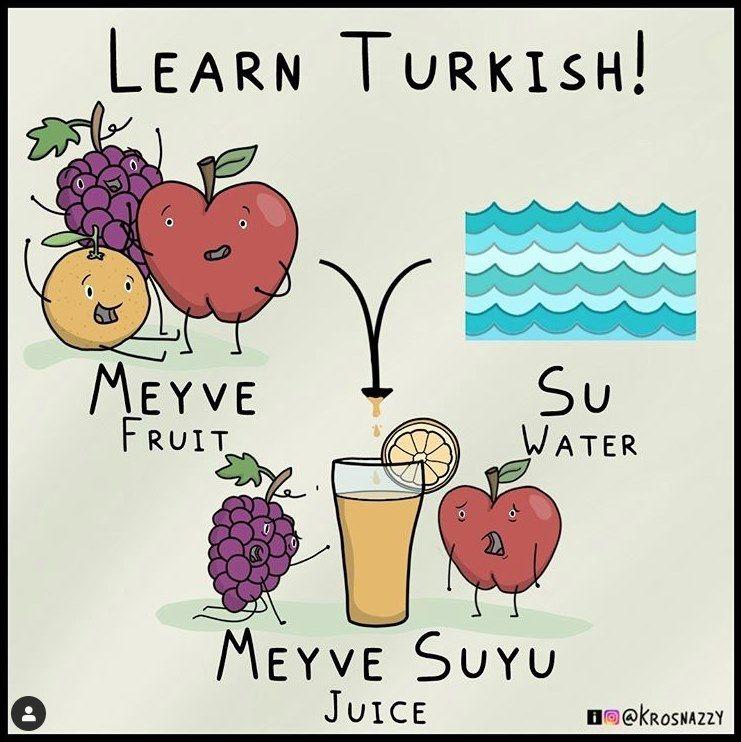 Turkisch Lernen Turkische Worter Vokabeln Turkisch Lernen Turkische Sprache Fremdsprachen Lernen