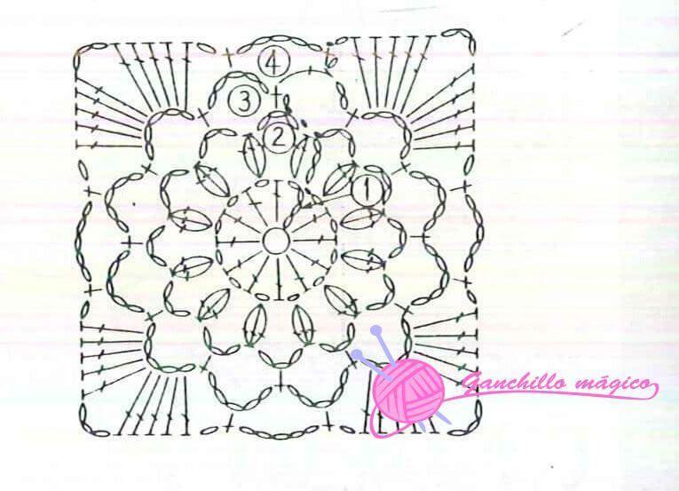 camino de mesa blanco ganchillo patron | camino de crochet ...