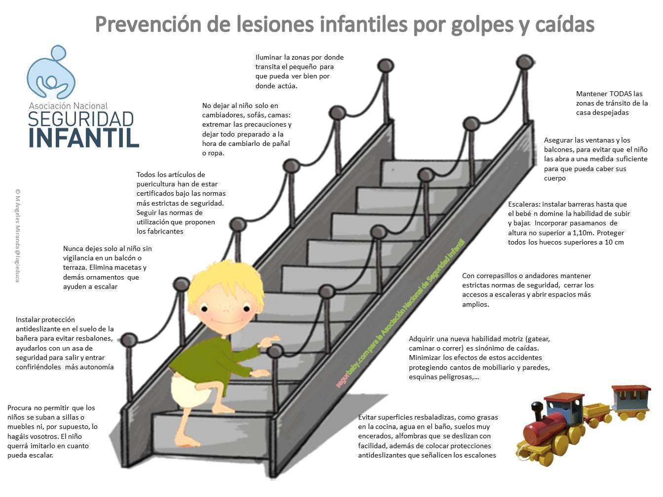 Pin De Segurbaby Com En Prevención De Riesgos Infantiles Seguridad Infantil Infografias Para Niños Consejos De Seguridad