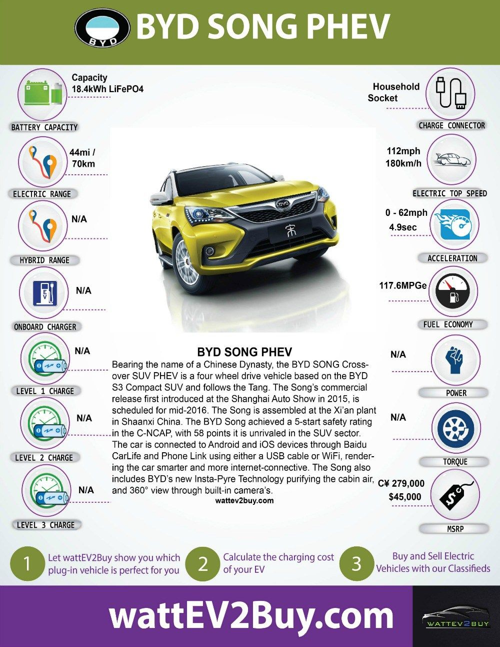 byd song crossover suv phev plug in electric vehicle