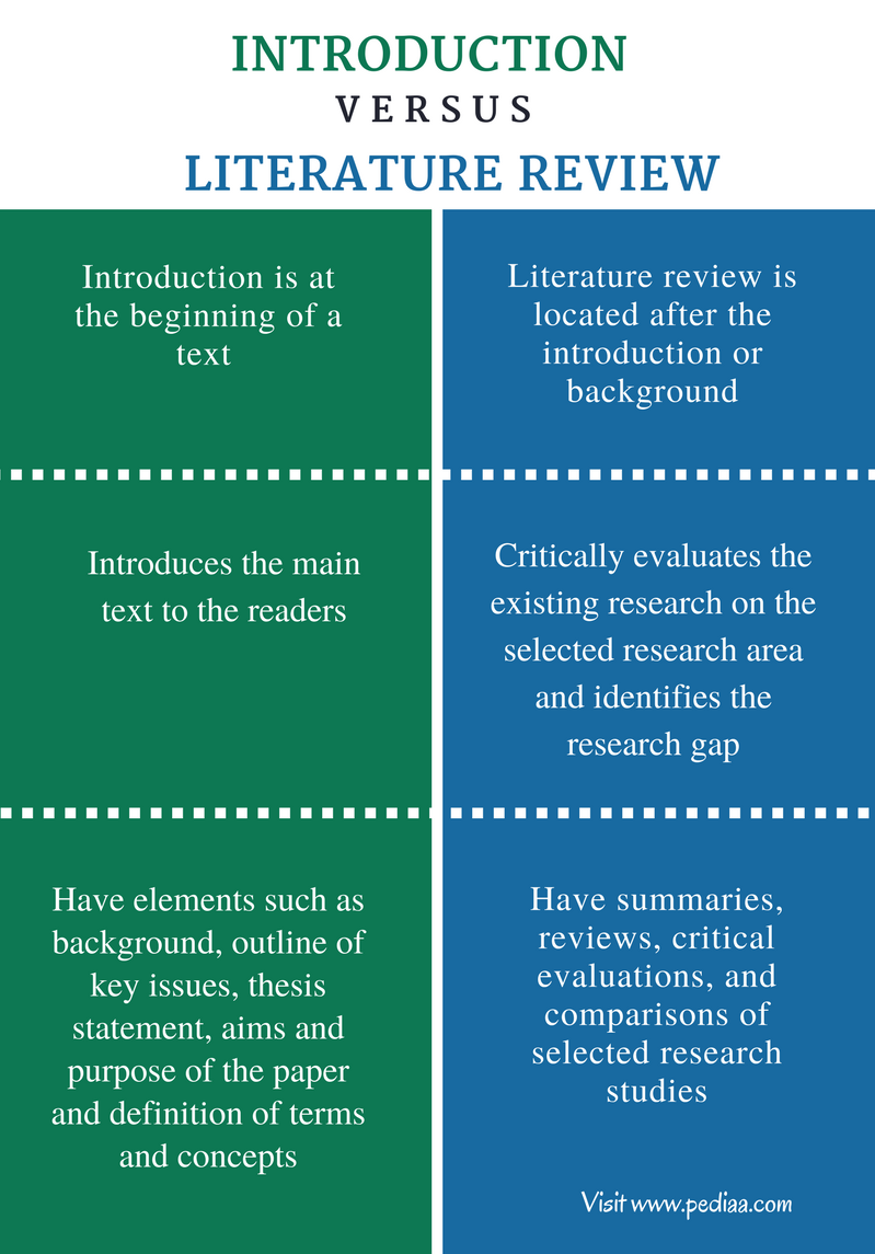 Difference Between Introduction And Literature Review Comparison Of Definition Features Characterist Thesis Writing Academic Essay Writing Academic Writing