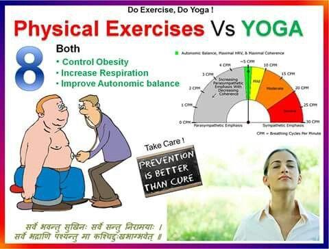 pinshalini gupta on za  how to do yoga do exercise